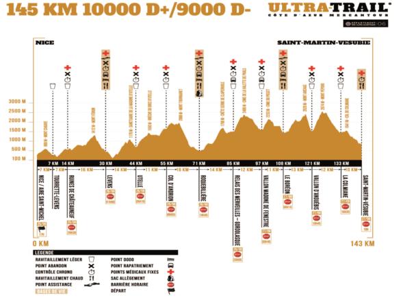 Ultra Trail Cote d Azur (13)