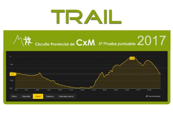 perfil trail