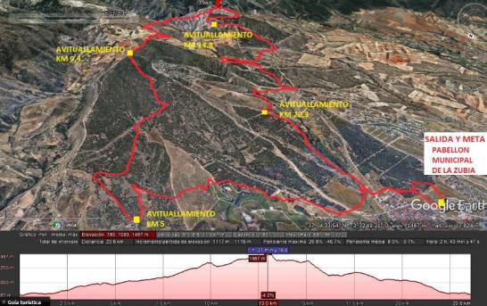 Zawiya trail perfil