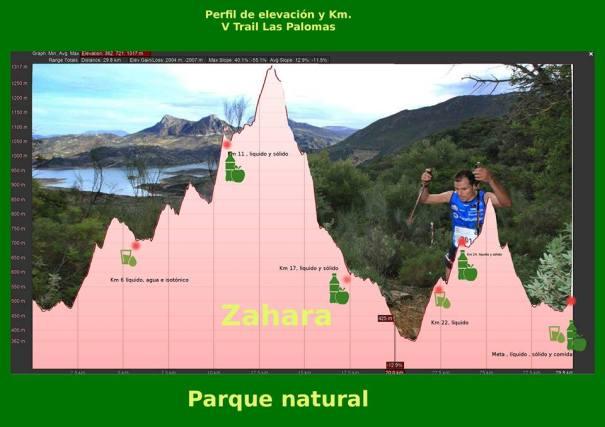 Trail Las Palomas 2017 (157)
