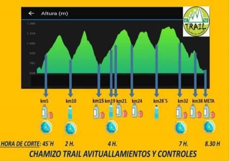 chamizo trail 2018 (5)