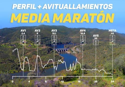 perfil media maraton