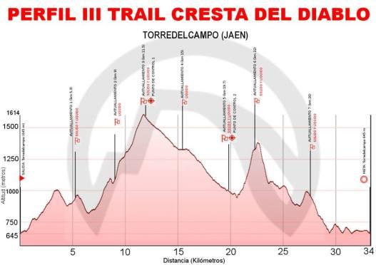 II Trail Cresta del diablo perfil
