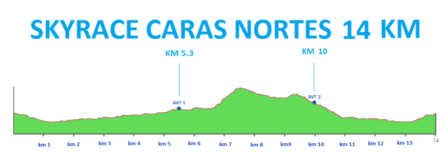 Sky race Caras Nortes 14 k